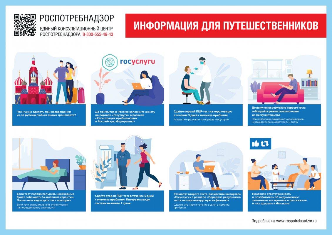 Новые правила въезда в Россию.jpg