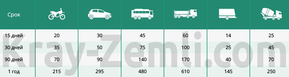 Стоимость автомобильной страховки в Грузии.jpg