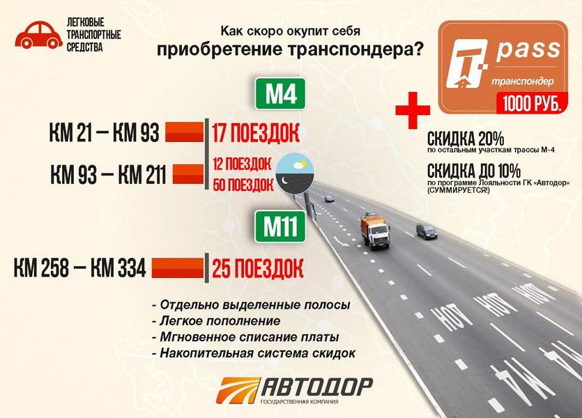 Платная дорога м4 транспортер монтаж на конвейере 6